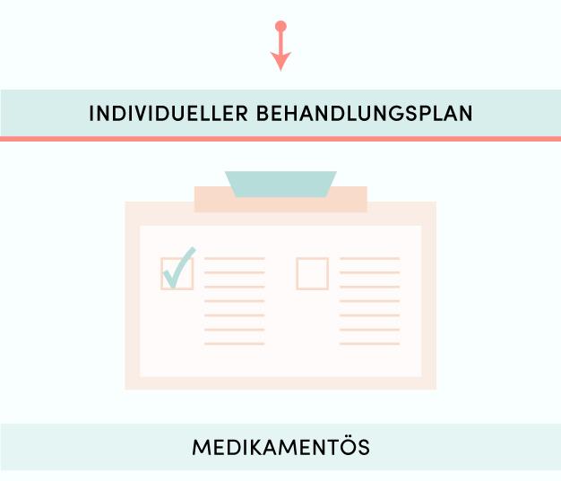 Infografik_Akne_Mobil-05