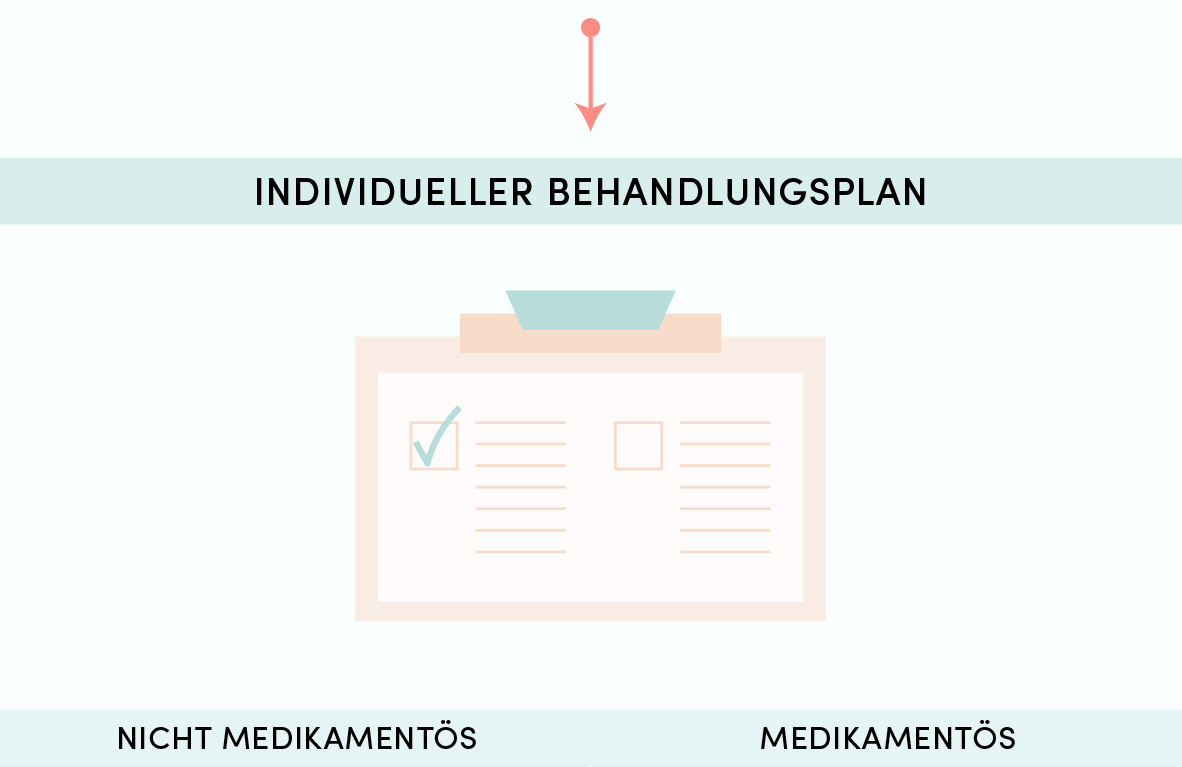 Infografik_Akne_inTeile_180517-04