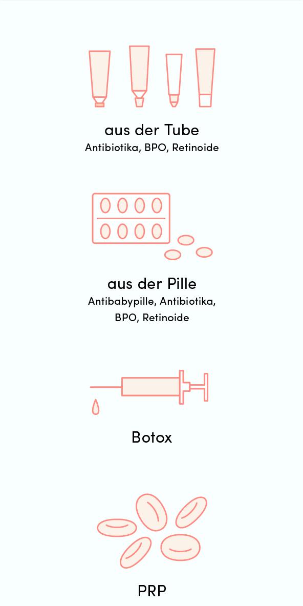 Infografik_Akne_inTeile_180517-06-06